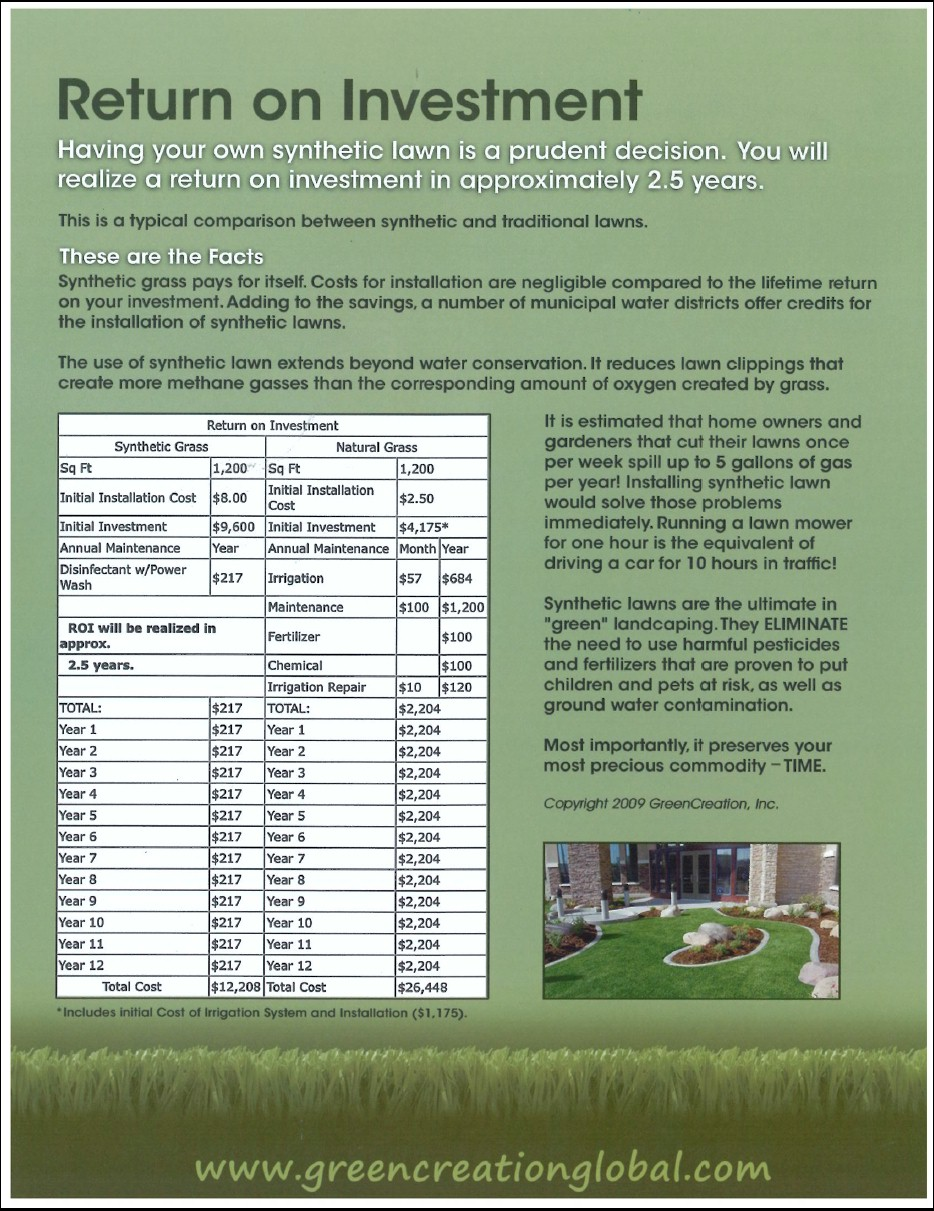 Artificial Turf vs Grass Your Return On Investment